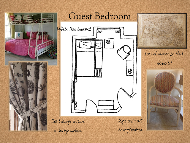 Plan & ideas for the Guest Bedroom