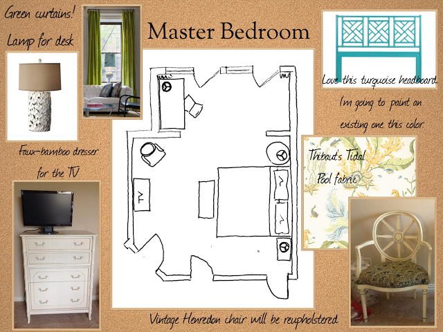 Plan & ideas for the Master Bedroom